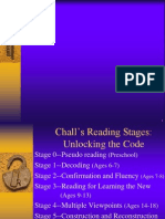 Challs Stages