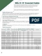RG400 Datasheet
