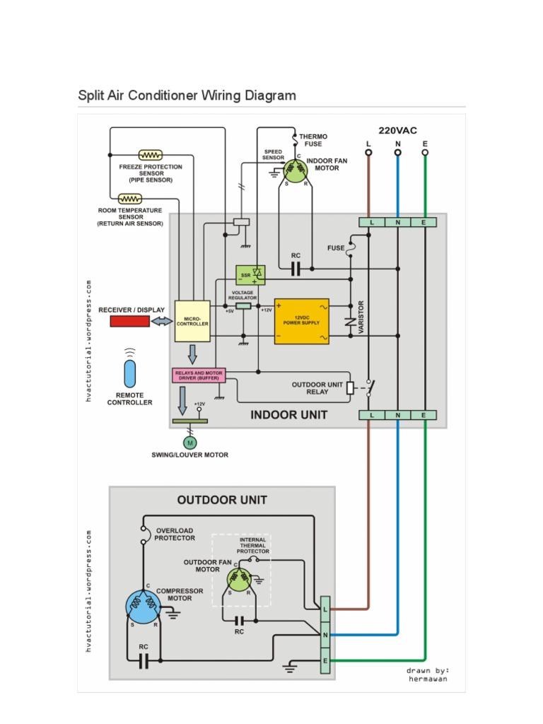 [DIAGRAM_38EU]  Split Air Conditioner Wiring | Air Conditioning | Thermostat | Lg Room Air Conditioner Wiring Diagram |  | Scribd