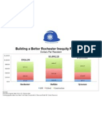 Building a Better Rochester Report.2