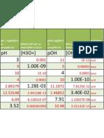 pH Calc Practice_key