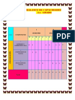 Balance General de Primaria.