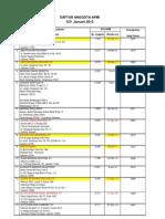 Member List of APMI - Asosiasi Pemboran Minyak, Gas Dan Panas Bumi Indonesia