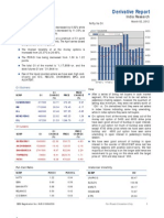 Derivatives Report 2nd March 2012
