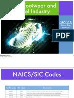 Athletic Footwear Industry Analysis