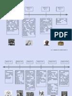 Historia de la tabla peridica mapa conceptual origen de los elementos y de la tabla periodica urtaz Images