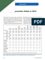 SPE Salary Survey