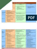 MBA II year 2011 (1)