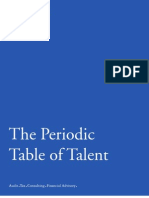 us_talent_theperiodictableoftalent