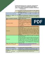 Fichas de algunas investigaciones educativas hechas en Mexico