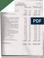 Avance de gestion financiera