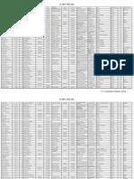 Stampa Elenco Responsabili 2008-2009