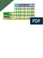 Gsm Cdma Tracker 29th-02-2012-2 Rom-Vid