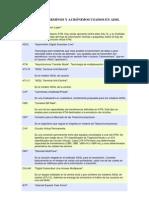 Glosario de Terminos y Acronimos Usados en Adsl