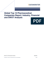 Top Ten Pharma Financials 2011
