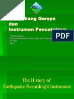 Gelombang Gempa Dan Instrument as in Ya