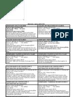 Calendario de talleres y seminarios MARZO-ABRIL 2012