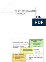 Evolution of Management Thought II [Compatibility Mode]