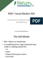 ROR = Social Media's ROI