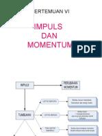 Impul & Momentum (6)