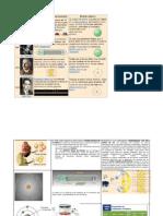 impresión_atomos