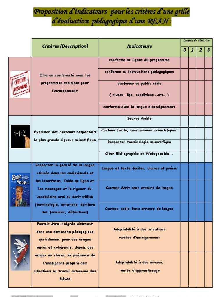 Grille d'évaluation pédagogique   Pédagogie   Modification ...