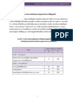 Evaluate Caries Risk 2011