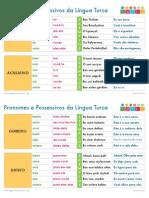 Pronomes e Possessivos em Turco