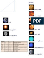 1167 Nine Planets in Tamil