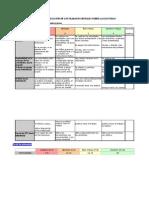 Criterios evaluación para PleiTic