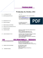 Faisalbad Region (1)