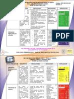GCF-DO-315-001 Aislamiento hospitalario