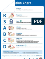 Changes to Resus Insert for 33rd Editions