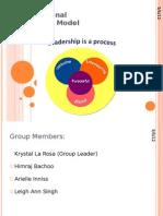 The Relational Leadership Model