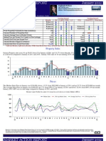 Highland Park January 2012 Market Action Report