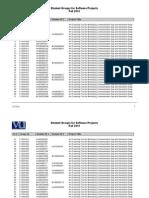 Fall 10 Reg Groups