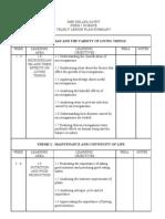 Form 5 Sc Summary
