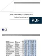 NFL Stadium Funding Summary since 1997