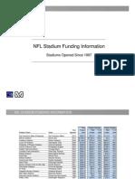 NFL Stadium Funding Summary since 1997