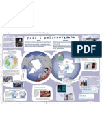 Folk i polarområdene - Polar People - International Polar Year (IPY) Educational Posters