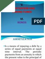 Amortization (3)