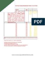 Di Pipes Rate Analysis