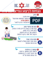 הנחיות לביצוע החייאה בסיסית