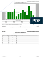 March 2012 Union County Vacant Lot Market Report