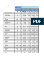 Census Info Data