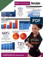 2012 Women Facts Figures