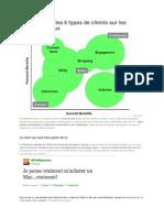 Copie de les 6 types de clients sur les réseaux sociaux