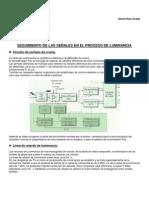 Práctica nº 18 - Seguimiento de las señales en el proceso de luminancia -