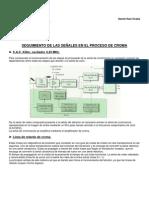 Práctica nº 19 - Seguimiento de las señales en el proceso de croma -