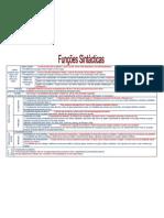 funções sintacticas - gramática
